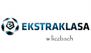 logo_ekstraklasa_2013_dobre_650