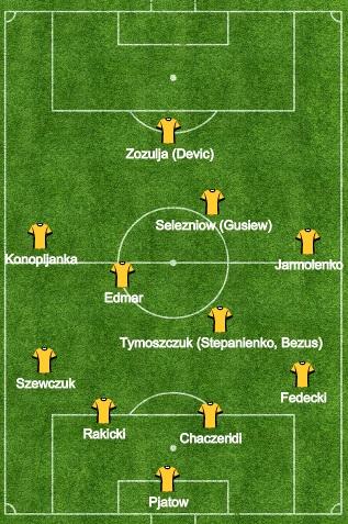 Najbardziej prawdopodobne warianty składu na mecz z Polską