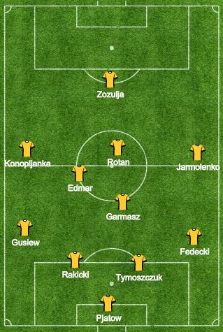 Ukraina w meczu z CZarnogórą (4:0)