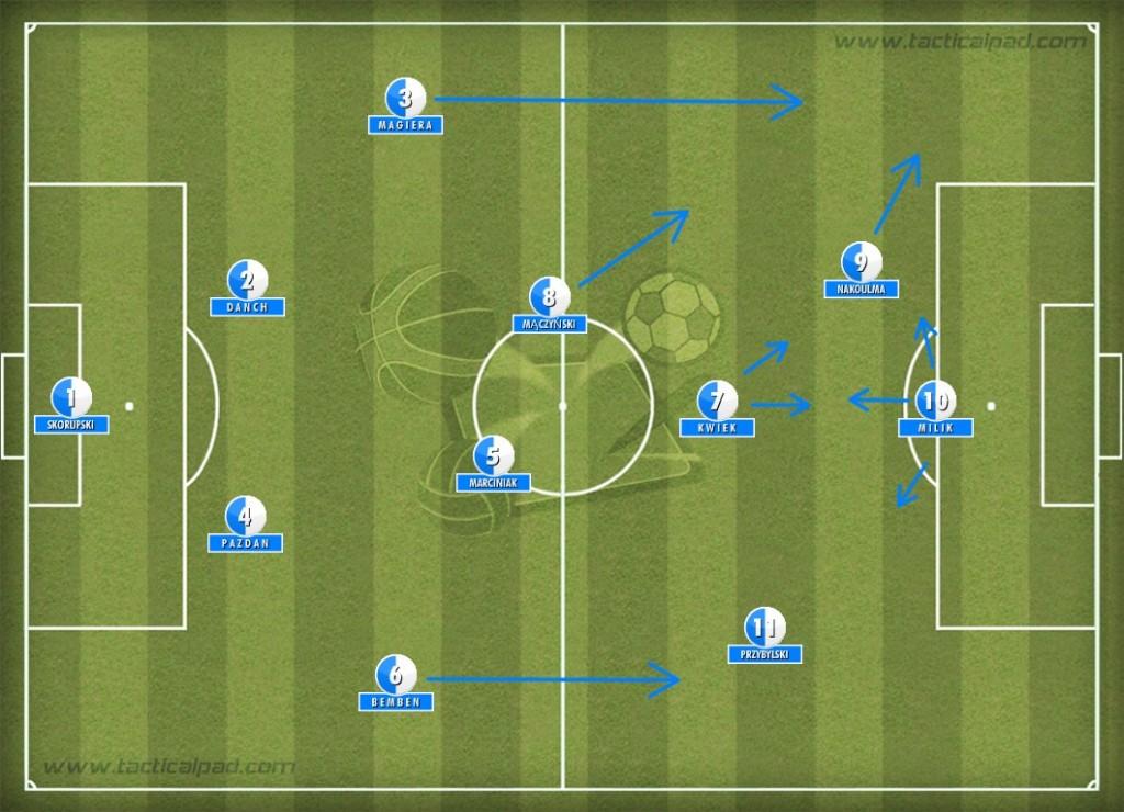 Formacje Górnika w meczu z Jagiellonią (2-0, 29.10.2011)