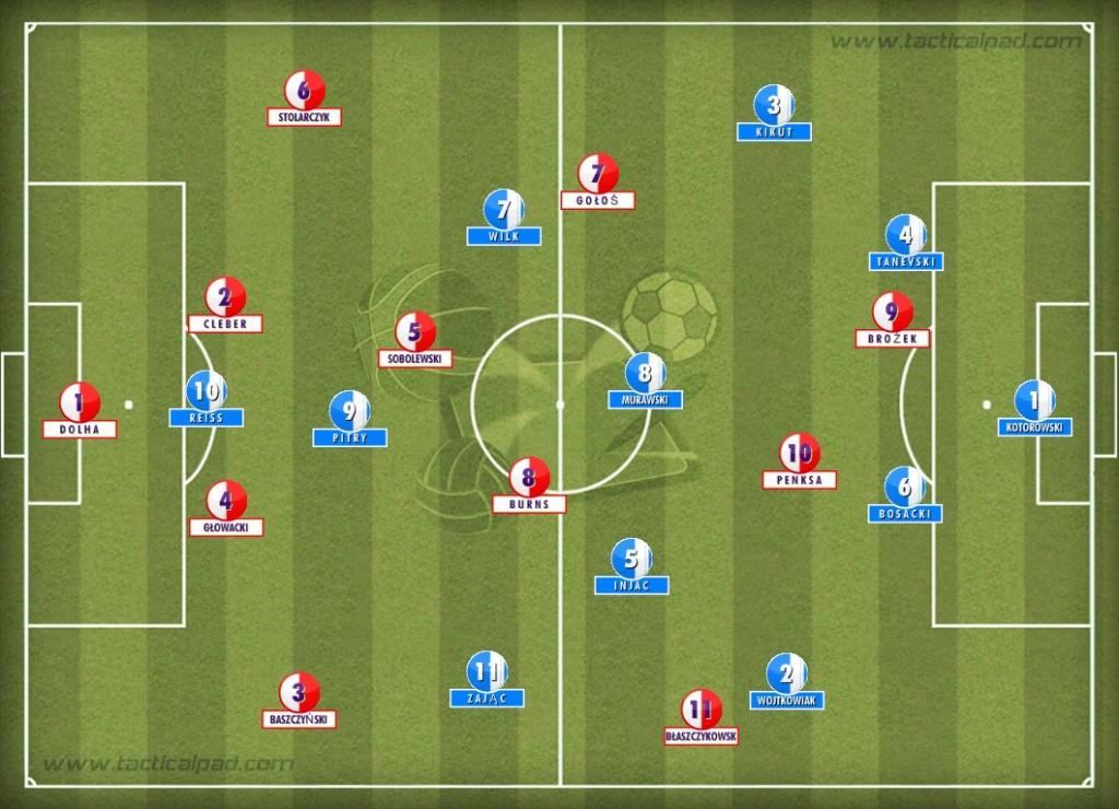 Mecz Wisła-Lech (0:0, 7.04.2007)