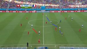 Ustawienie Francji bez piłki momentami przypominające bardziej 4-4-2.