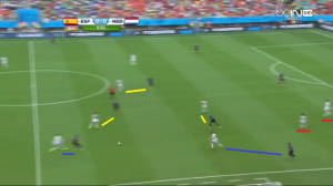 Costa i Silva (podkreśleni na czerwono) rozpoczynają wysoki pressing na prawej stronie. Środkowi pomocnicy (żółte linie) wraz z Azpilicuetą i Ramosem (niebieskie) również wychodzą za swoimi rywalami na ich połowę.