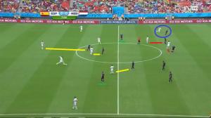 Piqué (przy piłce) próbuje długiego podania na pokazującego się za linię obrony Albę. Janmaat kontroluje ruch bez piłki rywala (niebieskie koło).