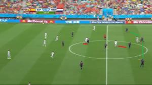 Iniesta i Silva ponownie wyciągnęli (czerwone linie) de Vrija i Martinsa Indiego daleko od własnej bramki. Janmaat, Vlaar i Blind tworzą (zielone linie) trójkę obrońców.
