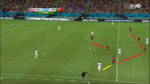 Moutinho zajmuje pozycję na lewej stronie (żółta linia), a ustawienie Portugalii bez piłki przypomina teraz 4-4-2 (czerwone linie).
