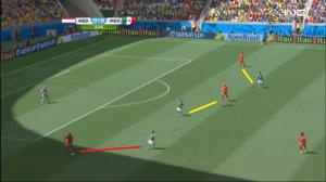 Wysoki pressing Meksyku. Do Peralty i dos Santosa (żółte linie) dołącza Guardado (czerwona linia), a za nim pozostali partnerzy.