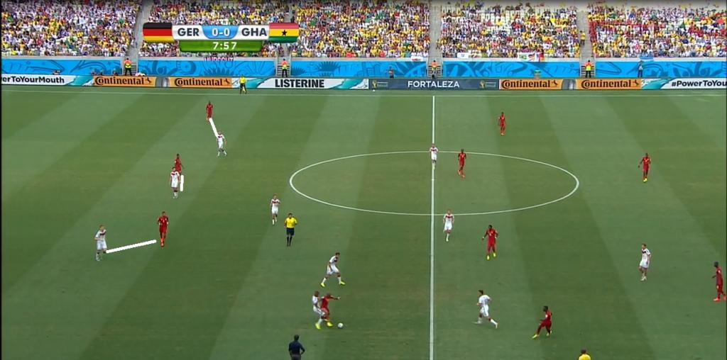Akcja Ghany. Niemcy w strefie obronnej znajdują się w sytuacji 3x3. W przypadku zagrania piłki do przodu Ghana mogłaby z łatwością skontrować Niemców.