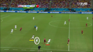 Do Ronaldo natychmiast doskoczył z asekuracją Jones (podkreślony na żółto), a Johnson (białe koło) wraz z Bedoyą (podkreślony na czerwono) błyskawicznie wrócili za linię piłki.