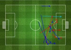 Nieliczne podanie Rooneya w ostatnią tercję boiska: głównie krótkie lub na boki, tylko jedno otwierające.