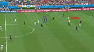 Iniesta (przy piłce) wyciągnął za sobą de Vrija (niebieskie koło) i posyła prostopadłe podanie do Silvy (czerwona strzałka). Ten urwał się spod opieki (żółta linia) Martinsa Indiego i wbiegł w strefę zwolnioną przez drugiego ze skrajnych środkowych obrońców Holandii.