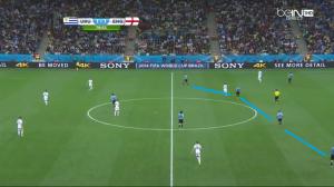 Czwórka pomocników Urugwaju ustawiona w linii w końcówce.