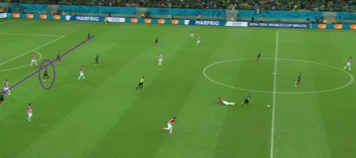 Marquez wchodzi w rolę holding midfieldera aby pokryć Kovacicia. Czyni to przy tym przekście Meksyku do ofensywy bardziej dynamiczne