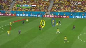 Luiz Gustavo (niebieskie koło) znajduje się za linią piłki, gdy Robben cofa się do rozegrania. Tymczasem boczni obrońcy skutecznie zawężą pole gry (czerwone linie) po wyjściu z linii obrony Davida Luiza (żółte koło). Nie znaleziono jeszcze odpowiedzi na pytanie, dlaczego środkowy obrońca zrobił w tej sytuacji to, co zrobił.