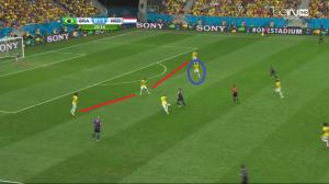 Kolejny przykład. Luiz Gustavo (niebieskie koło) blisko obrońców, ustawionych stosunkowo blisko siebie (czerwone linie). Wraca też Maicon.