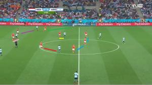 Van Persie, Wijnaldum i Robben (niebieskie linie) pozwalają swobodnie wyprowadzać piłkę od tyłu Demichelisowi, Mascherano i Garayowi. W środku Sneijder odpowiada za Biglię (żółta linia), a de Jong za Messiego (czerwona linia). Na lewej stronie Blind wychodzi do Zabalety (zielona linia), a Martins Indi przejmuje krycie Pereza (fioletowa linia). Vlaar jest odpowiedzialny za Higuaína (różowa linia).
