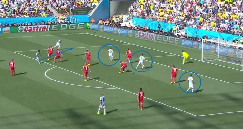 Argentyna przenosi jak największą ilość graczy do linii ataku po uzyskaniu piłki blisko pola karnego przeciwnika