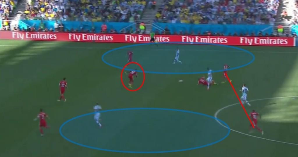 Strata piłki odsłania braki środka Szwajcarów i przełamuje linię defensywy, gdy Djorou musiał pójść ze wsparciem