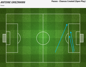 griezmannchances