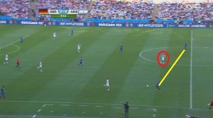 Mecz z Argentyną, Klose wbiega między obrońców, blokując linię bezpiecznego podania.