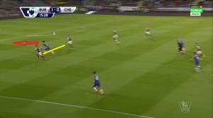 Diego Costa atakuje (czerwona strzałka) przestrzeń za linią obrony rywala, pomiędzy prawym a półprawym środkowym defensorem (żółte linie).