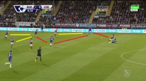 Dodatkowe zejście Hazarda do prawej strony ma wypracować przewagę liczebną w bocznym sektorze boiska. Tym razem Burnley nie daje się jeszcze zaskoczyć (4 na 4).