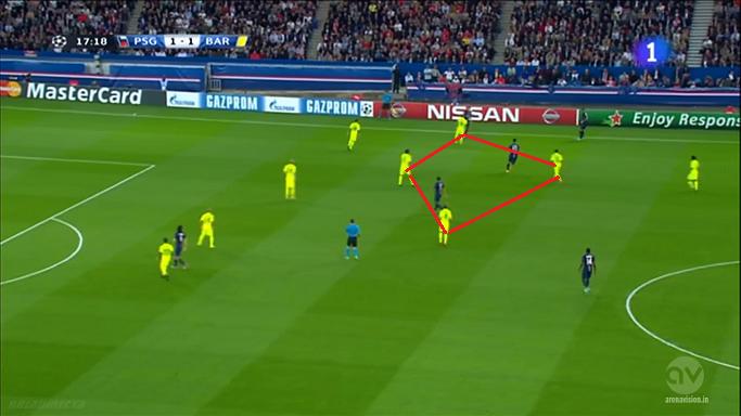 Pressing FCB na boku z zejściem Neymara