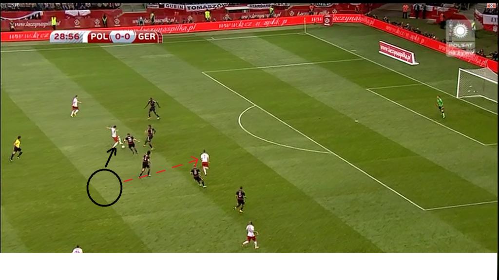 Milik zagrywa w poprzek boiska do Lewandowskiego i szybko wychodzi na pozycję (do prostopadłej piłki).