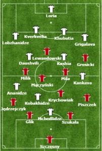 Ustawienia w meczu Gruzja - Polska