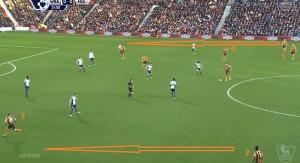 Boczni obrońcy Hull Figueora (2) i Chester (1) sporadycznie podłączają się do ataku- co zwęża pole gry ich drużyny w ataku, ale również uniemożliwia przeprowadzenie kontrataku jednym ze skrzydeł. Elmohamady (4) też jest ustawiony dość wąsko. Jedynie Quinn (3) swoim ruchem próbuje rozciągnąć grę.