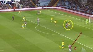 Jedna z tendencji w obronie- Kelly zaznaczony żółtym kołem zszedł z lewej strony obrony, nieuważnie asekurujący Bolasie (1) pozwoli uciec i zamknąć dośrodkowanie Huttonowi (2) i Villa zmarnuje doskonałą szansę na objęcie prowadzenia.