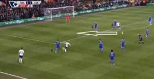 W tej akcji Kane'owi uda się wyprzedzić obu środkowych obrońców Chelsea i dojść do podania Ivanovica. Cahill spóźni się z interwencją i sfauluje w polu karnym,