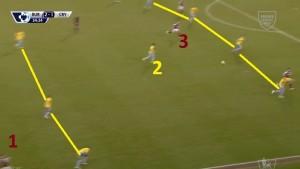 Tu już przy 2:1, Ledley (2) pełni rolę zawodnika łatającego przestrzeń między liniami.
