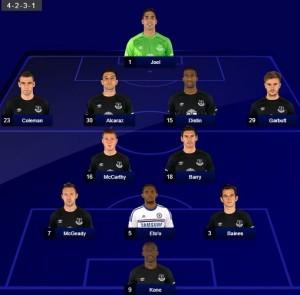 Wyjściowa formacja Evertonu, grafika SkySports