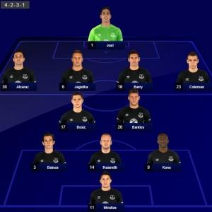 Wyjściowa formacja Evertonu  z meczu przeciwko Hull City, grafika SkySports