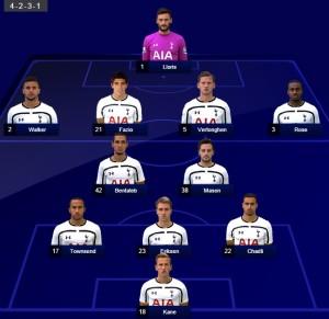 Ustawienie wyjściowe Tottenhamu, grafika SkySports