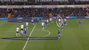 Zaznaczony w kółku Vertonghen po faulu nie zdaje sobie sprawy, że Chelsea rozpoczęła już akcję, po której bramkę strzeli Terry.