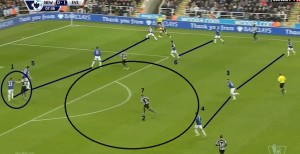 Idealnie ułożone linie Evertonu w 4-2-3, tylko że nikt nie zabezpiecza przedpola (mnóstwo miejsca) i zostawia wbiegającego w pole karne Gouffrana (2). Przynajmniej Barry (6) powinien zabezpieczać tę część boiska.