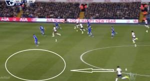 Wyprowadzenie ataku przez Tottenham jeszcze przed stratą golą. Gospodarze atakują taką samą liczbą zawodników, co Chelsea się broni. Do tego Rose wykorzystuje wolna przestrzeń na lewym skrzydle. Typowe przeprowadzenie ataku przez Tottenham tego wieczoru- piłka rozpoczynająca akcję zagrana przez Dembele lub Bentaleba i szybkie rozgrywanie na małej przestrzeni przez 3 graczy na jednym ze skrzydeł. W tej akcji Chadli byl bliski strzelenia gola przewrotką.