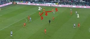 Zabezpieczenie skrzydeł przez Jagiellonię w meczu z Legią- 3 zawodników stara się odciąć Bereszyńskiego (2) od podania. Frankowski (5) przejmie podanie od Jodłowca (1)- znakomite czytanie gry skrzydłowego Jagi.