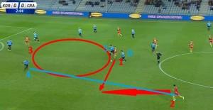 Rozwinięcie akcji, zawodnik nr 2 podłącza się, a dwaj defensywni pomocnicy (5 i 6) popełniają błąd skupiając uwagę na jednym zawodniku. Umiejscowienie sił Cracovii na jednej stronie boiska wynikające z przeładowania gry Korony, zmusza prawego wahadłowego obrońcę (nr 4) do asekuracji środka i wolnej przestrzeni oznaczonej kołem. Zawodnik 4 znajduje się zbyt daleko od nr 2.  3 schodzi na prawe skrzydło robiąc miejsce w środku.
