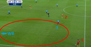 Pozycja WB (wahadłowego obrońcy, wing-backa), który w ataku pozycyjnym jest ustawiony bardzo nisko, ściągnięty jest tam przez skrzydłowego. Zostawia mnóstwo wolnej przestrzeni na prawym skrzydle, która powinna być wykorzystana przez zawodników Korony- widzimy zejścia gracza nr 2 w tą przestrzeń.
