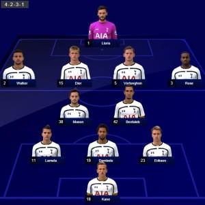 Wyjściowe ustawienie Tottenhamu. Grafika: SkySports