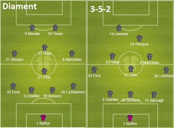 Formacja wyjściowa i kończąca mecz przeciwko Realowi