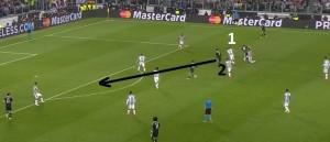Wyżej opisywana sytuacja bramkowa. Ronaldo do środka, a Chiellini na schodzi na skrzydło.