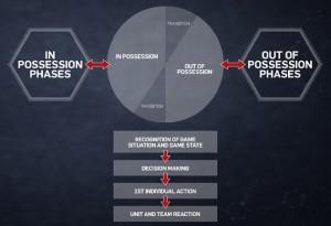 Przejscie diagram