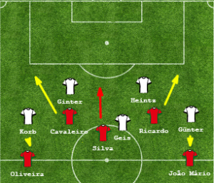 Bezpośrednie rozegranie Portugalii.