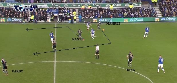 Akcja Leicester na 2:1, rozpoczęła się od podania Wasilewskieog do Kante, następnie Kante wymienił się pozycjami z Mahrezem, co pozwoliło Algierczykowi na przeprowadzenie ataku z środka. Wcześniej jednak, Kante całkiem w stylu Mahreza złamał dryblingiem obronę prawego skrzydła Evertonu.