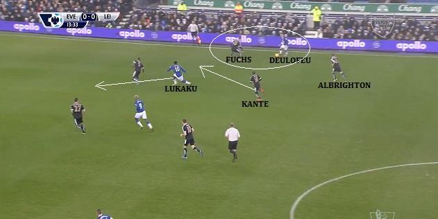 W tej akcji Albrighton ustawiony wyżej, Deulofeu w izolacji z Fuchsem, mija obrońcę Leicester, a Lukaku ruchem do środka robi mu miejsce. Tutaj pojawia się Kante z asekuracją dla Fuchsa i odbiera piłkę Deulofeu.
