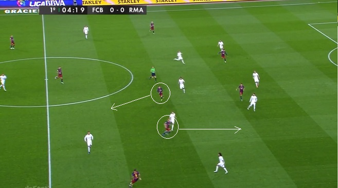 Messi cofa się do tyłu, Rakitić zajmuje jego pozycję